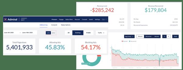 Admiral Revenue Analytics Dashboard Example